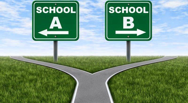Education, Children, Future
